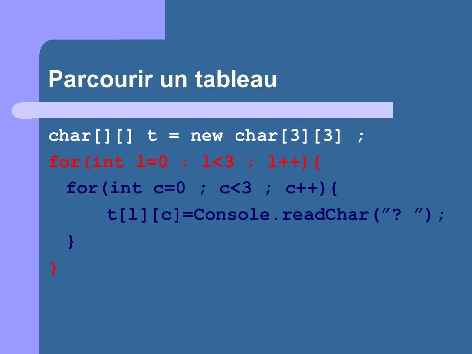 Parcourir un tableau char[][] t = new char[3][3] ;